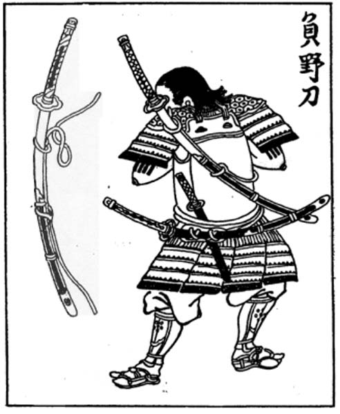 野太刀の背負い方を示した図
